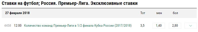 Эксклюзивные ставки на чемпионат России по футболу 2017/18