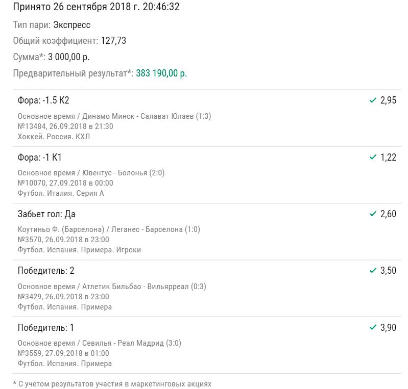 Гол Коутиньо в ворота «Леганеса» принес игроку БК «Лига Ставок» почти 400 тысяч