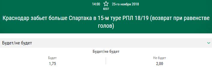 БК «Лига Ставок» принимает пари на успехи «Спартака» и нового тренера клуба