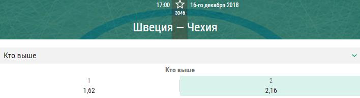 БК «Лига Ставок» раздает фрибеты за ставки на победу России на Кубке Первого канала